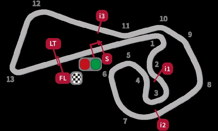 Campionato MotoE™ 2019 1